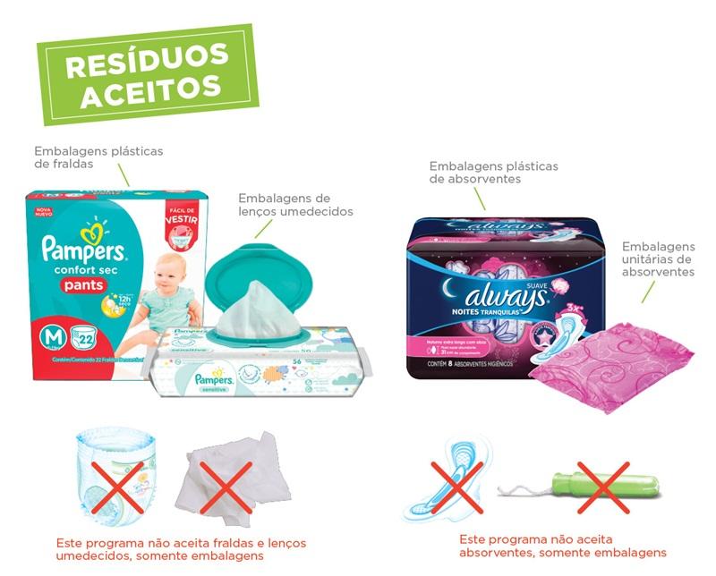 Resíduos aceitos no programa de reciclagem  TerraCycle do Brasil